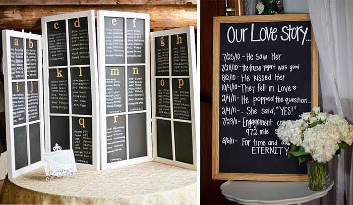 spotlight of chalkboard wedding party